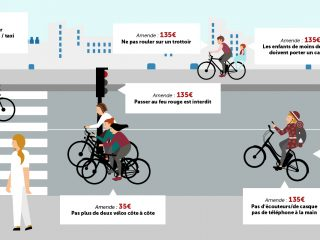 obligations interdictions à vélo